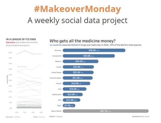 #datavisualisatie Geo #MakeOverMonday MakeOverMonday Tableau Data Visualisatie Visualisation Analyse Analytics PowerBI Training Workshop